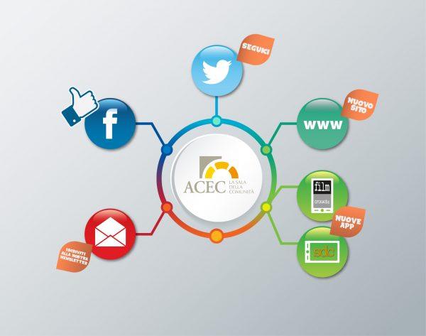 Acec: novità online